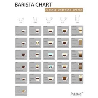 Plakat Poster Barista Chart 70x100cm Joe Frex englisch